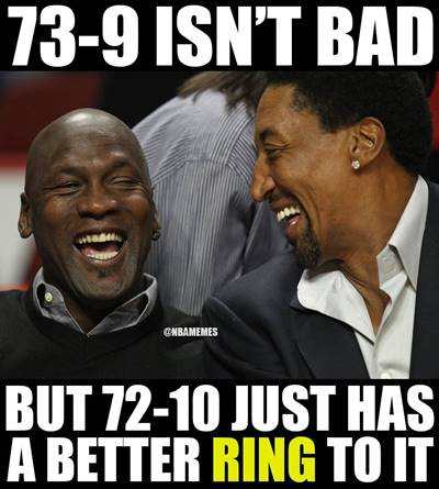 """45 Funny NBA Memes Funny Pun for Laugh Funny Pictures Of Animals """"73-9 isn't bad but 72-10 just has a better ring to it."""""""
